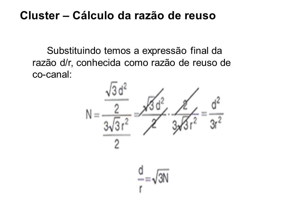 Cluster – Cálculo da razão de reuso
