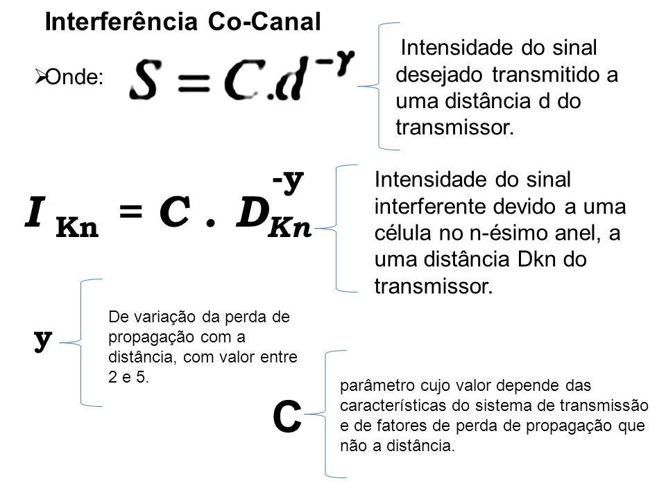 -y I Kn = C . DKn y C Interferência Co-Canal Onde: