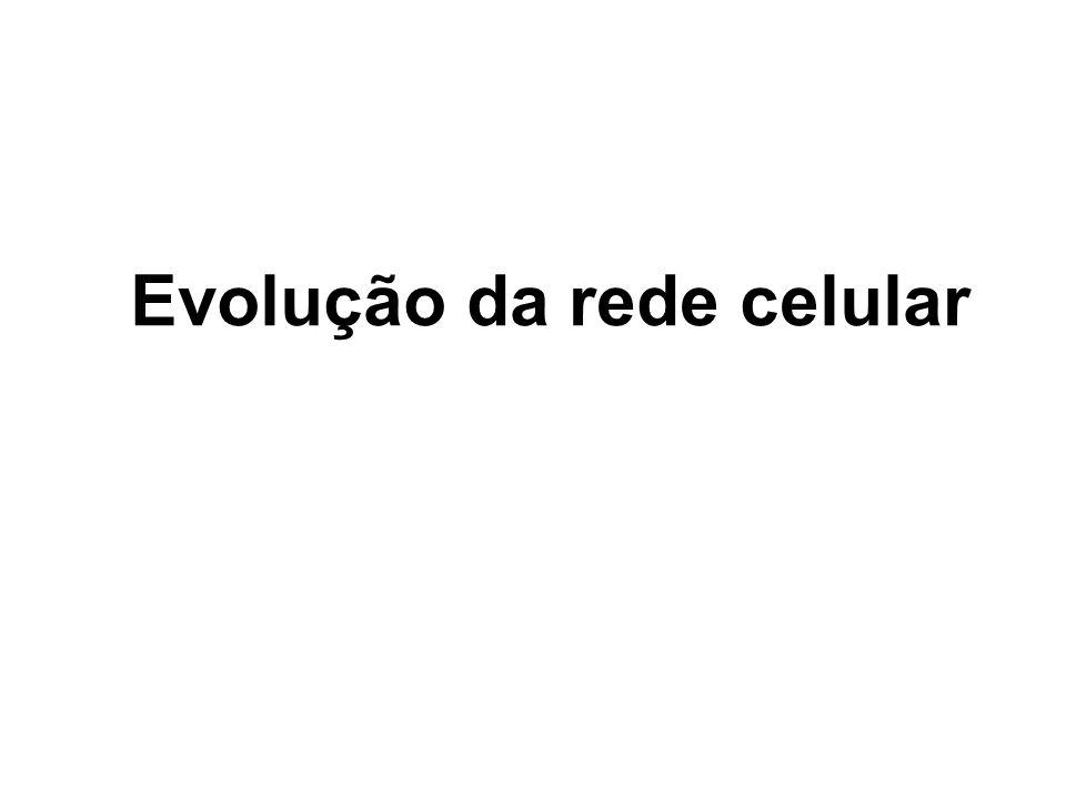 Evolução da rede celular