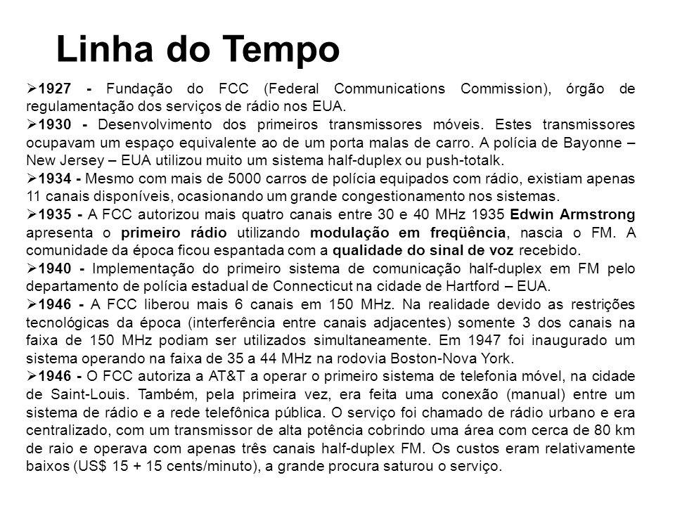 Linha do Tempo 1927 - Fundação do FCC (Federal Communications Commission), órgão de regulamentação dos serviços de rádio nos EUA.