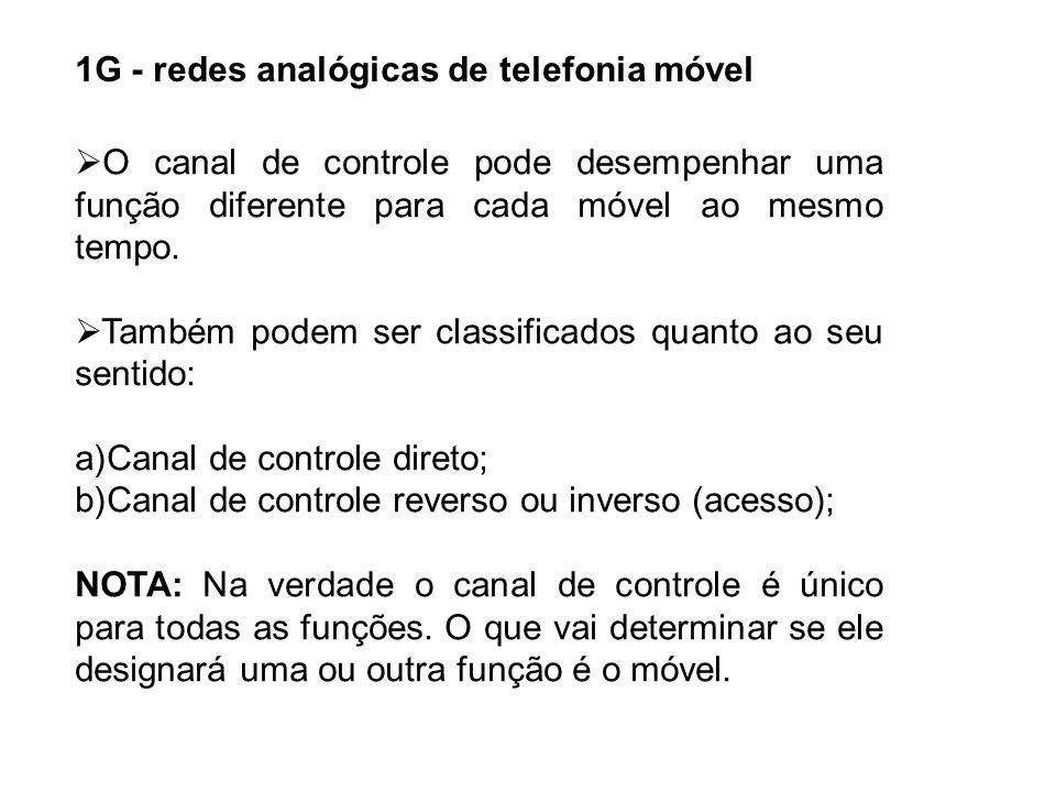 1G - redes analógicas de telefonia móvel