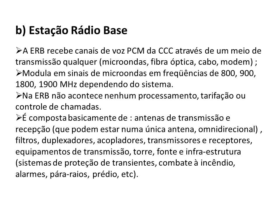 b) Estação Rádio Base A ERB recebe canais de voz PCM da CCC através de um meio de transmissão qualquer (microondas, fibra óptica, cabo, modem) ;