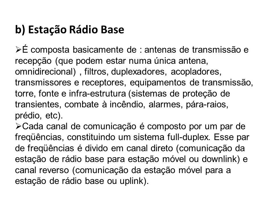 b) Estação Rádio Base
