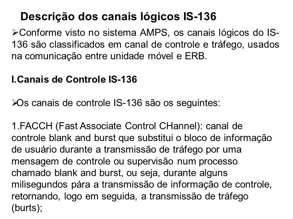 Descrição dos canais lógicos IS-136