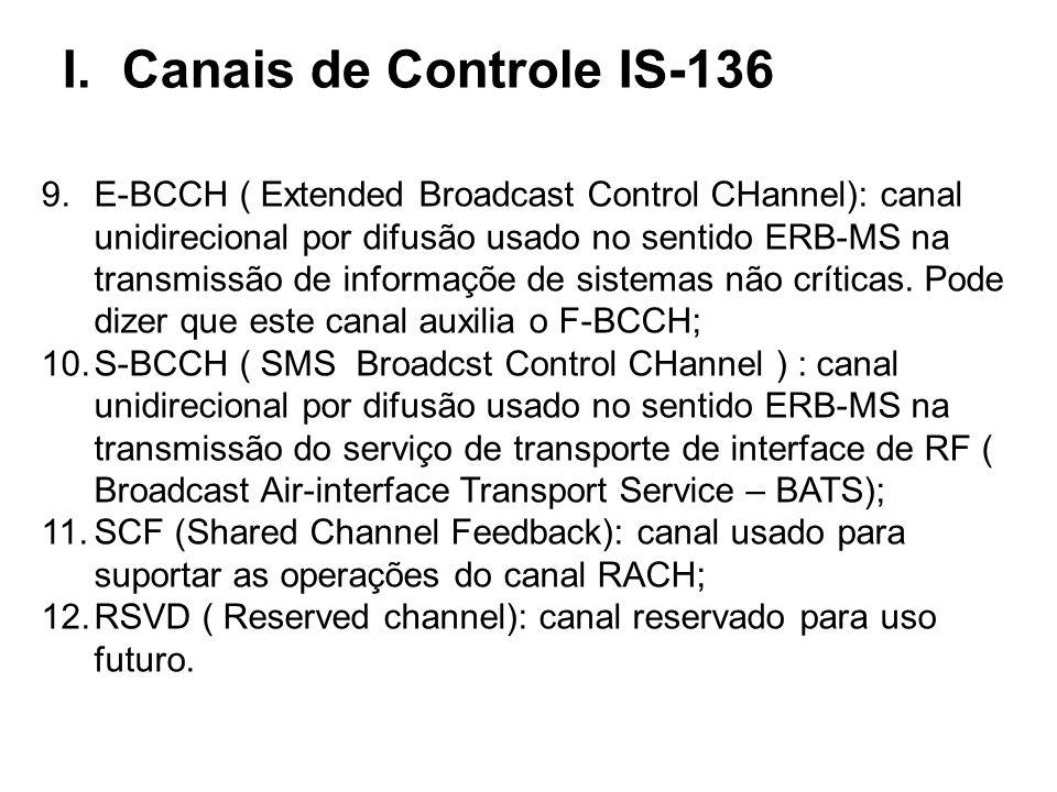 Canais de Controle IS-136