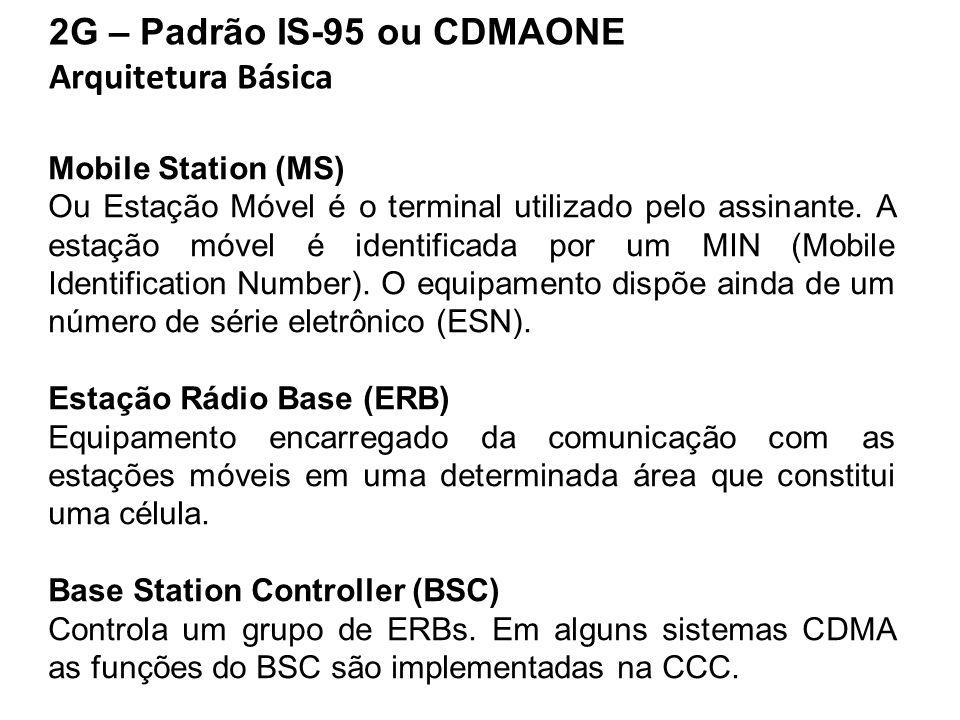 2G – Padrão IS-95 ou CDMAONE Arquitetura Básica