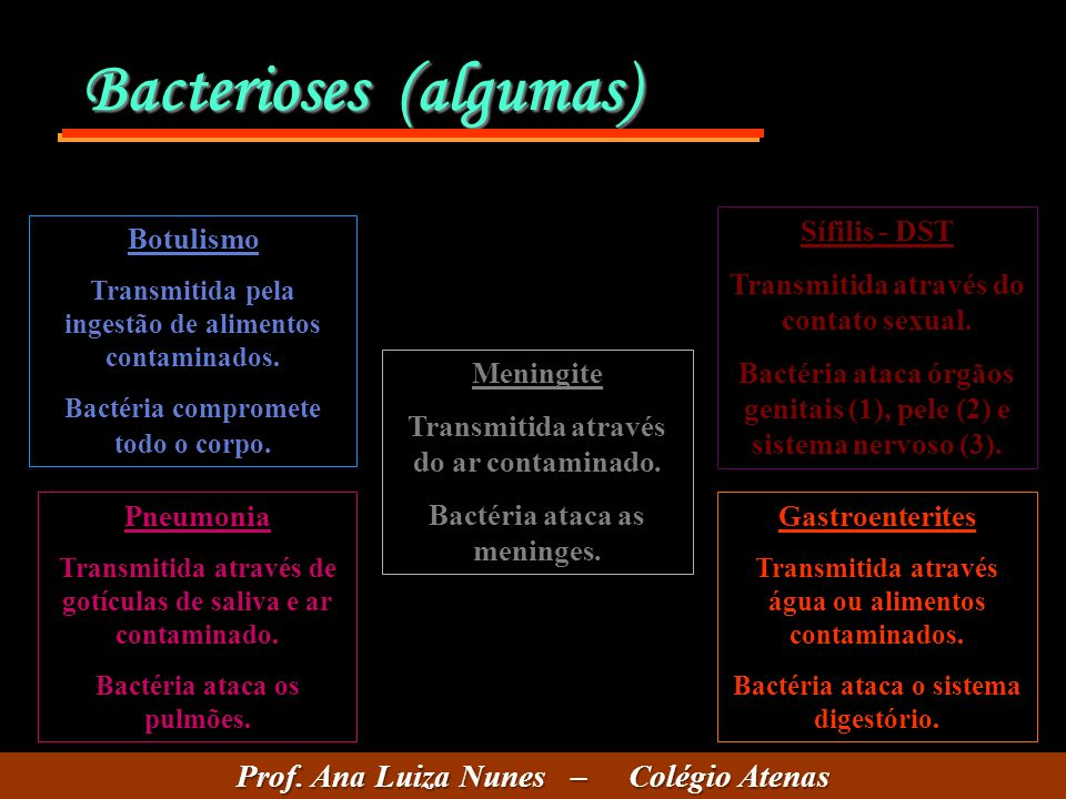 Bacterioses (algumas)