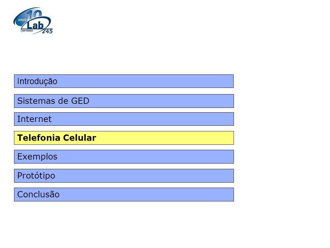 Introdução Sistemas de GED Internet Telefonia Celular Exemplos Protótipo Conclusão