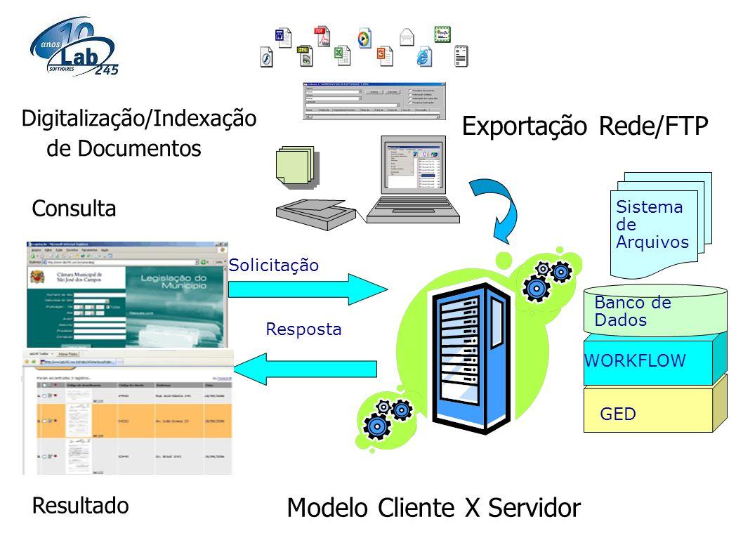 Modelo Cliente X Servidor