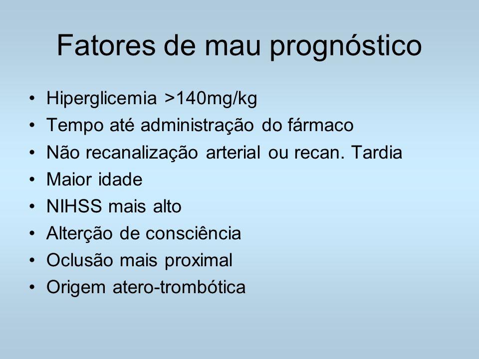 Fatores de mau prognóstico