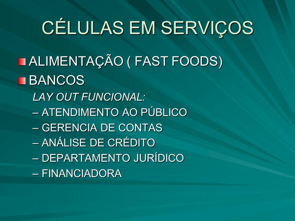 CÉLULAS EM SERVIÇOS ALIMENTAÇÃO ( FAST FOODS) BANCOS