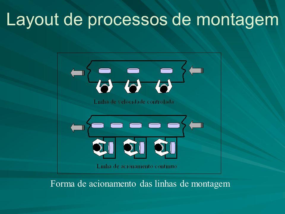 Layout de processos de montagem