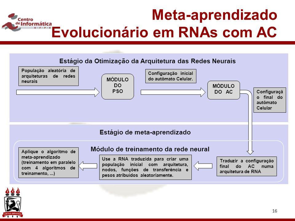 Meta-aprendizado Evolucionário em RNAs com AC