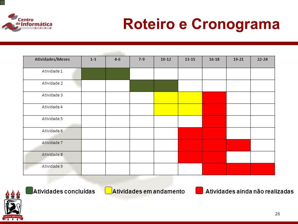 Roteiro e Cronograma Atividades concluídas Atividades em andamento