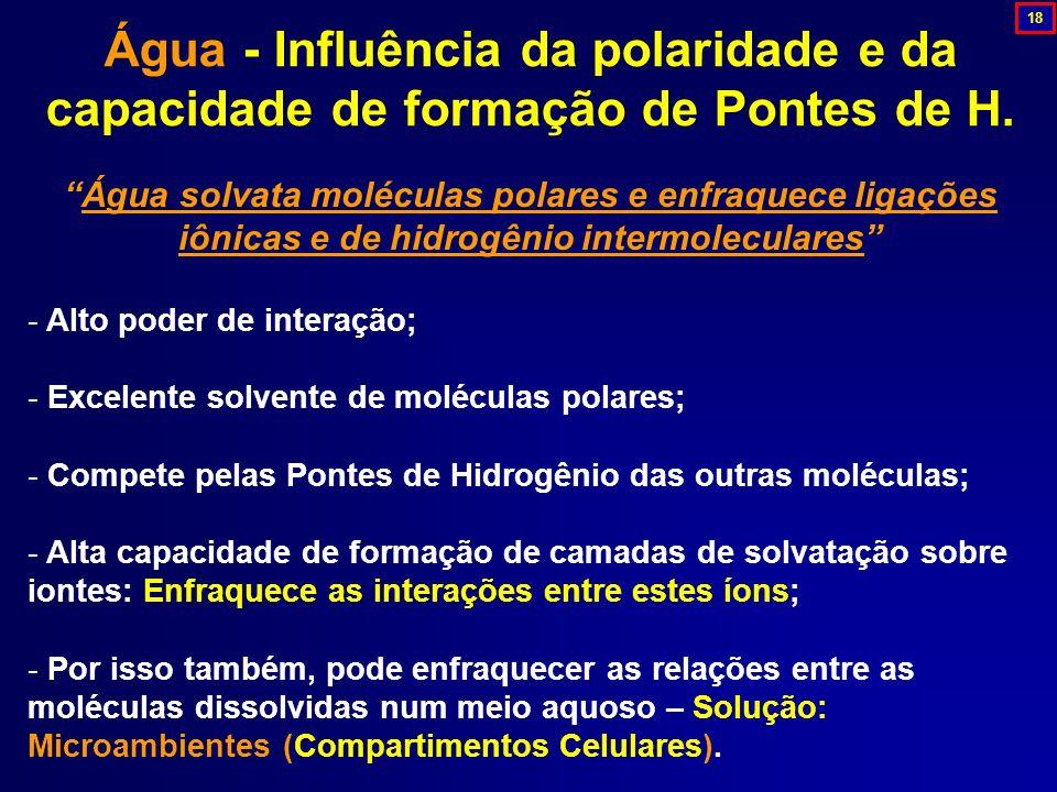 Água - Influência da polaridade e da capacidade de formação de Pontes de H.