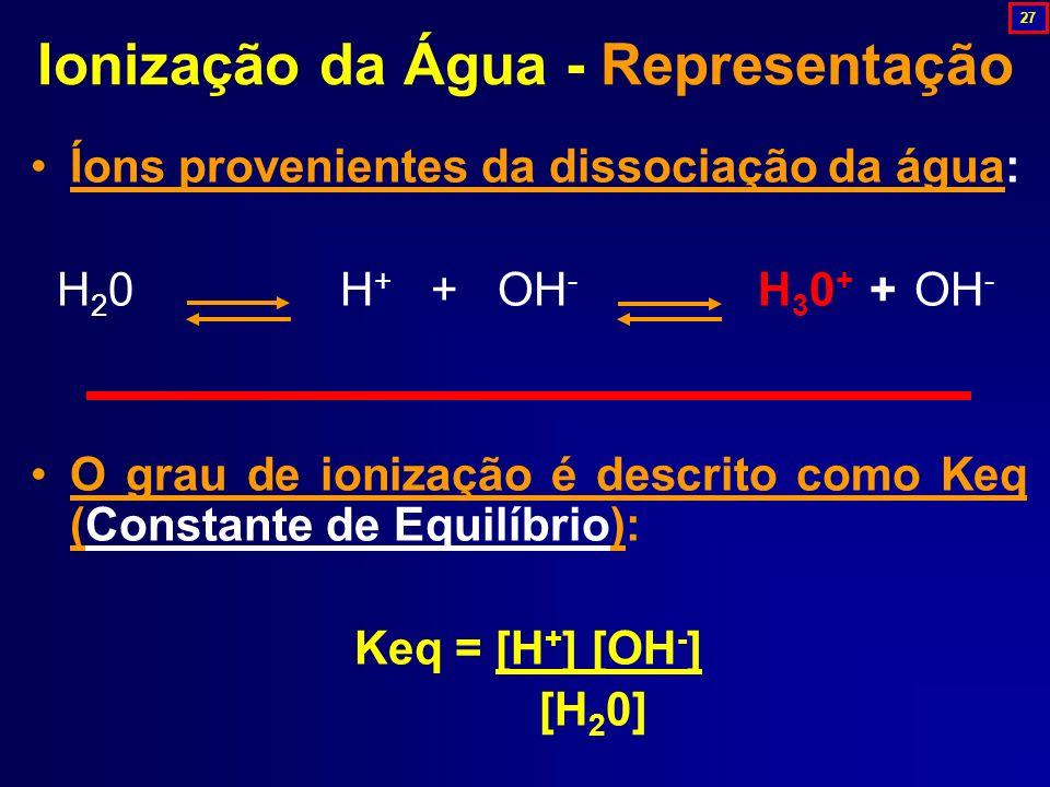 Ionização da Água - Representação
