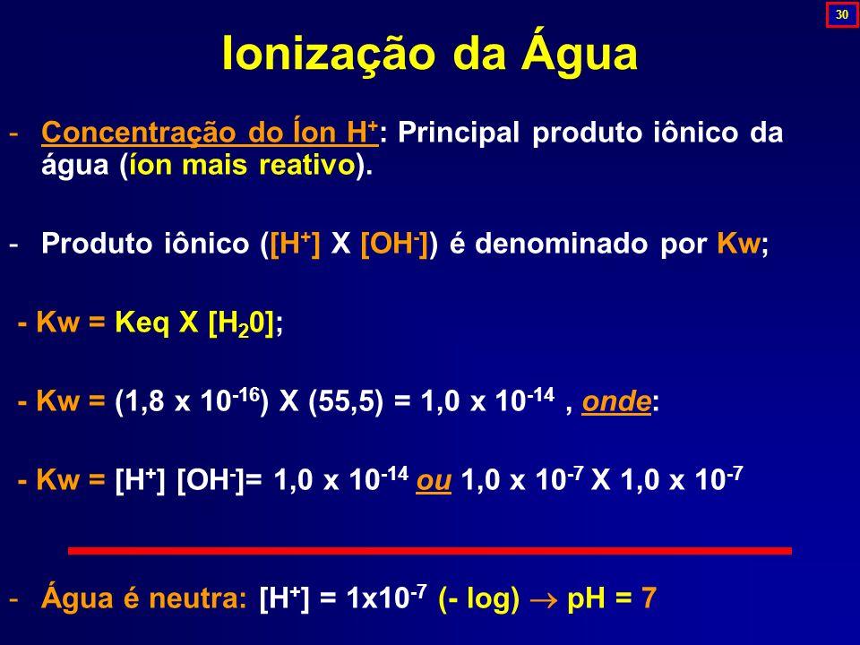 30 Ionização da Água. Concentração do Íon H+: Principal produto iônico da água (íon mais reativo).