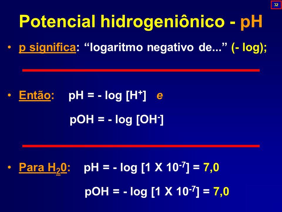 Potencial hidrogeniônico - pH