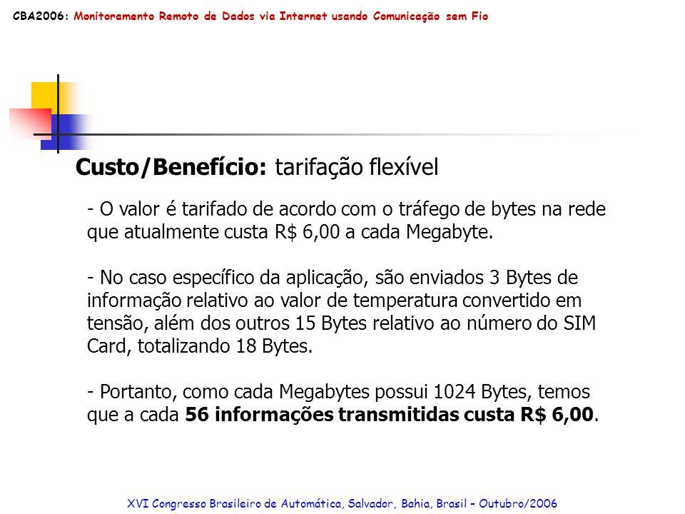 Custo/Benefício: tarifação flexível