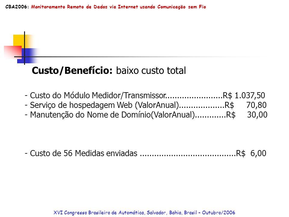 Custo/Benefício: baixo custo total