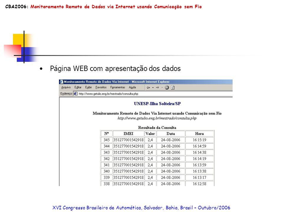 Página WEB com apresentação dos dados