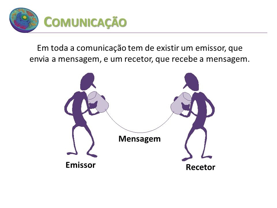 Comunicação Em toda a comunicação tem de existir um emissor, que envia a mensagem, e um recetor, que recebe a mensagem.