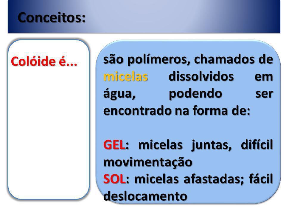 Conceitos: são polímeros, chamados de micelas dissolvidos em água, podendo ser encontrado na forma de: