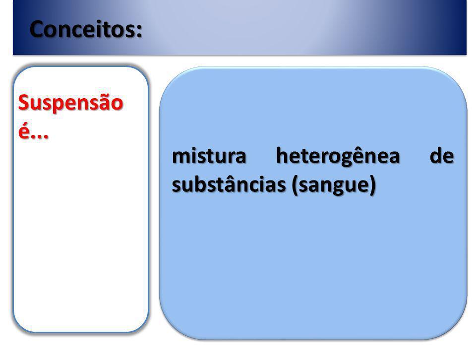 Conceitos: mistura heterogênea de substâncias (sangue) Suspensão é...