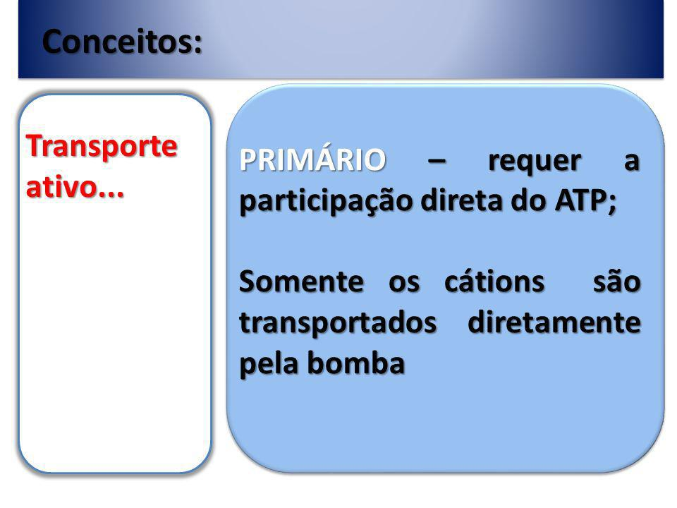 Conceitos: PRIMÁRIO – requer a participação direta do ATP;