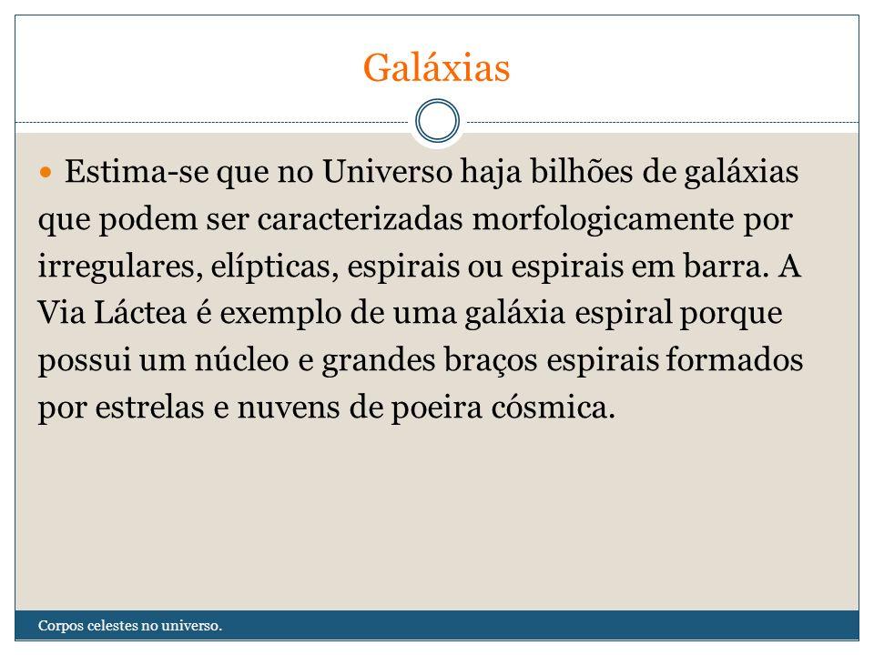 Galáxias Estima-se que no Universo haja bilhões de galáxias