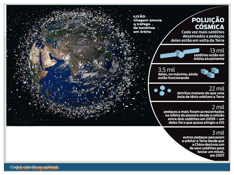 O lixo espacial Corpos celestes no universo. Lixo Espacial