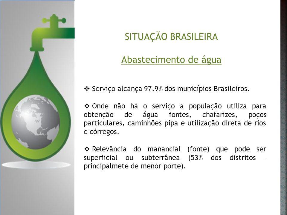 SITUAÇÃO BRASILEIRA Abastecimento de água