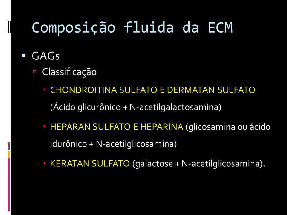 Composição fluida da ECM