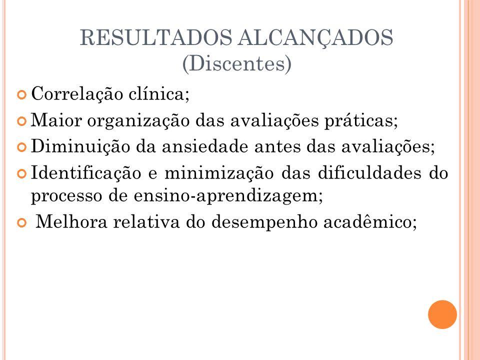 RESULTADOS ALCANÇADOS (Discentes)