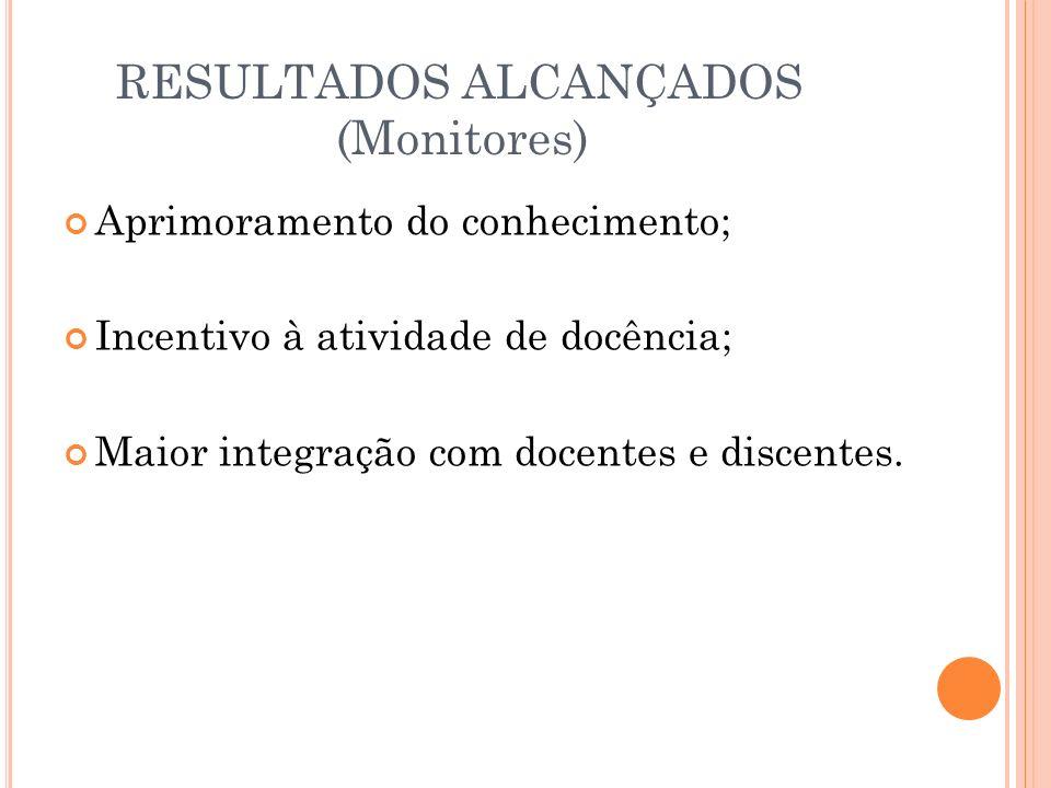 RESULTADOS ALCANÇADOS (Monitores)