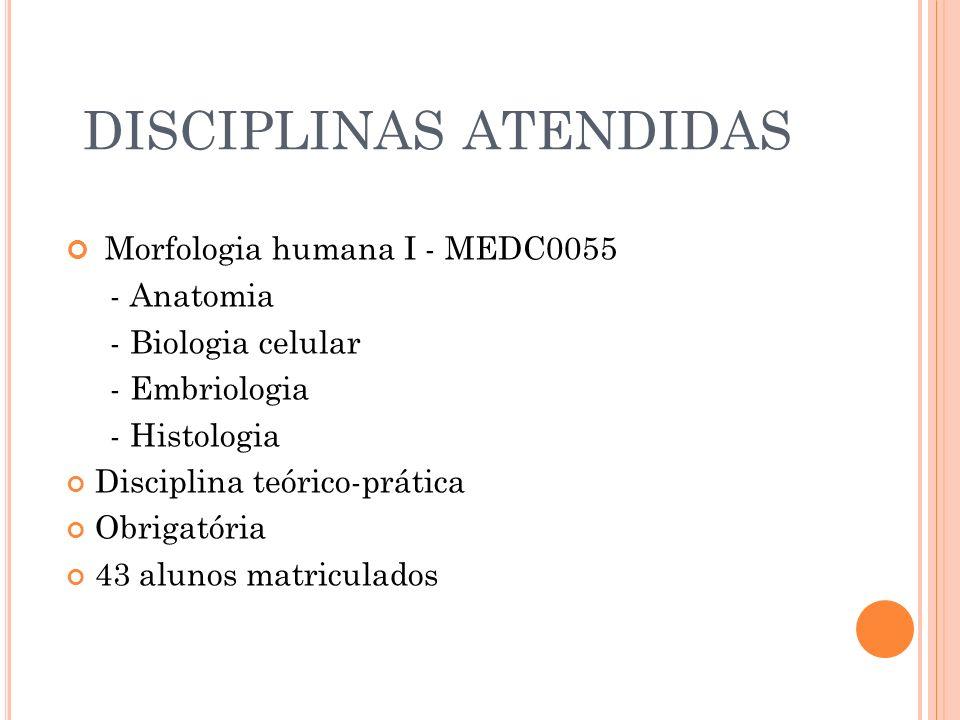 DISCIPLINAS ATENDIDAS