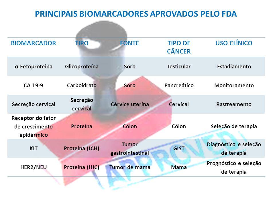PRINCIPAIS BIOMARCADORES APROVADOS PELO FDA