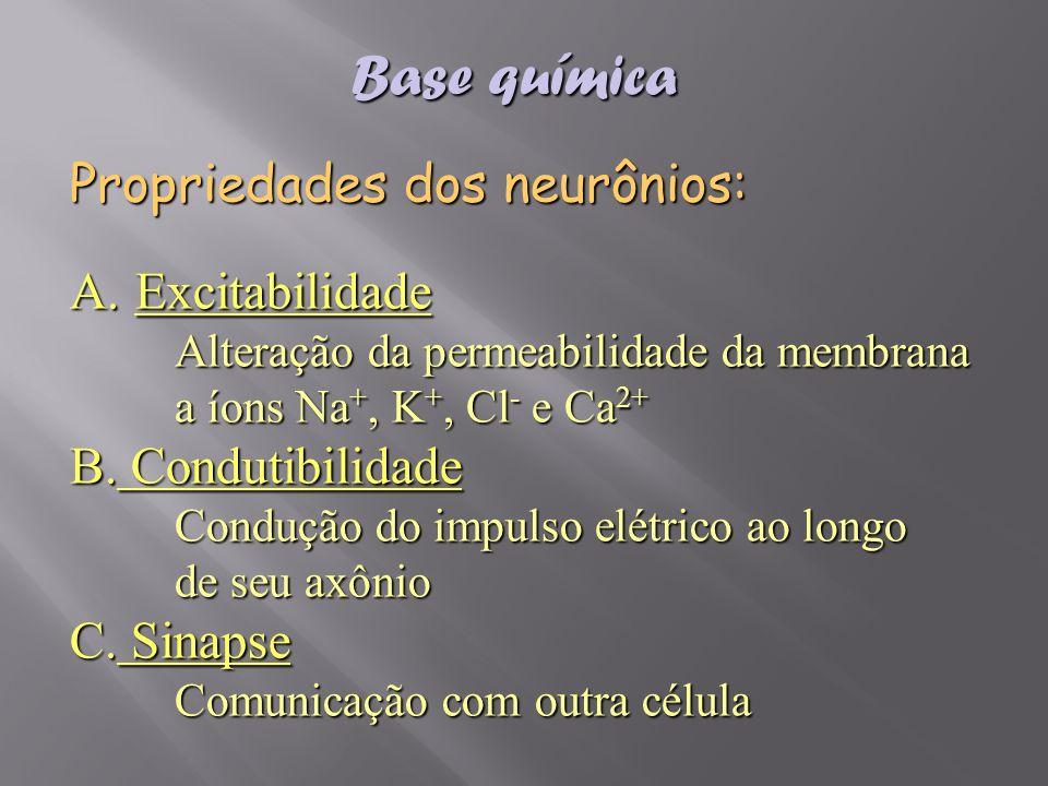 Base química Propriedades dos neurônios: Excitabilidade