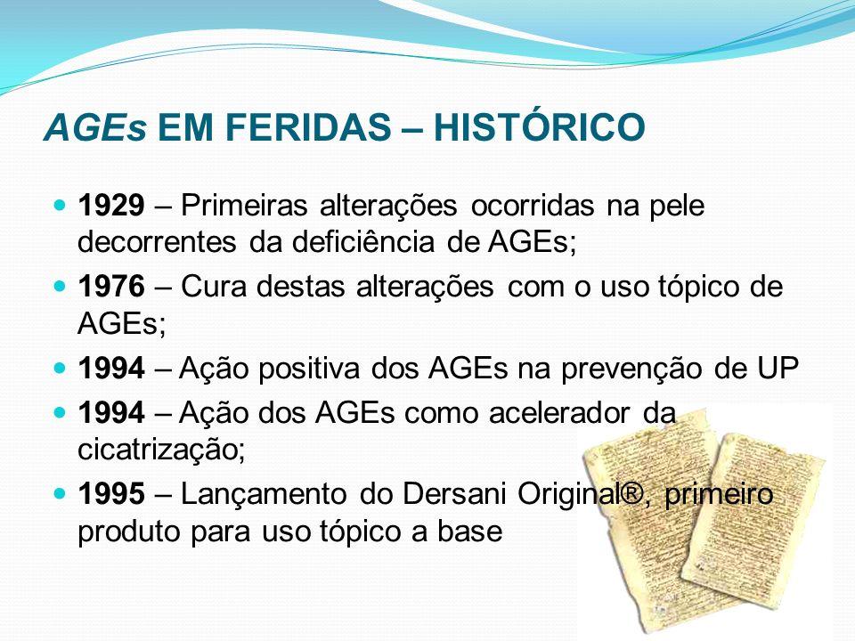 AGEs EM FERIDAS – HISTÓRICO