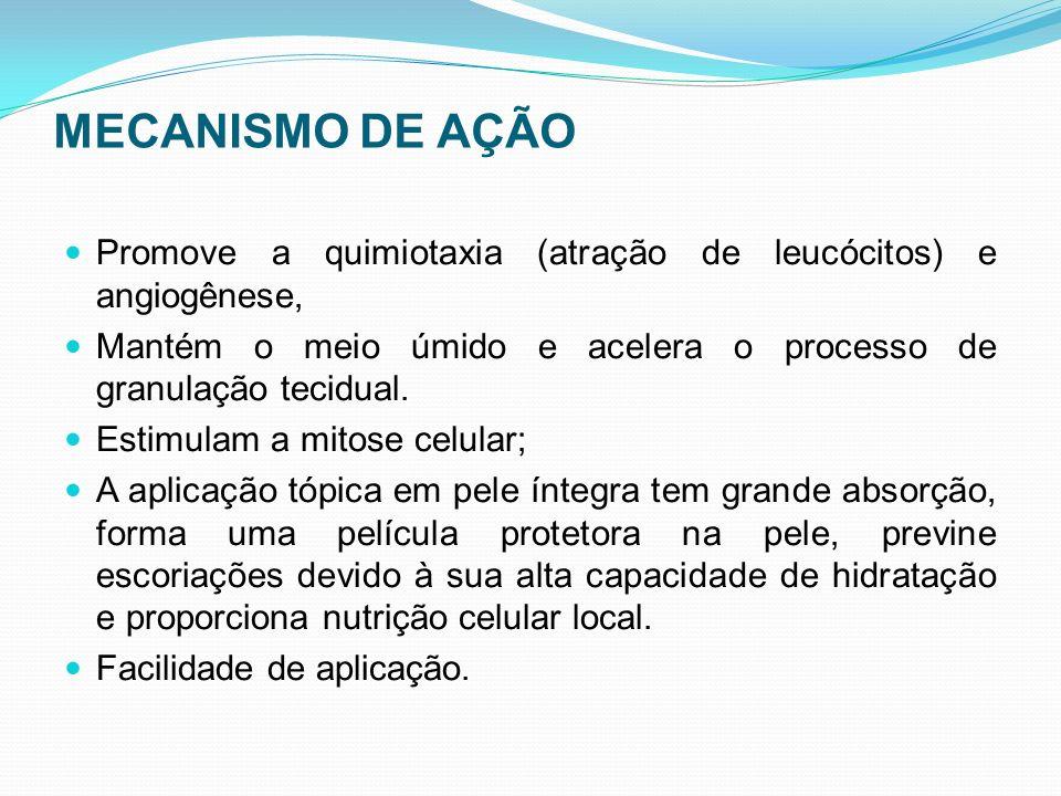 MECANISMO DE AÇÃO Promove a quimiotaxia (atração de leucócitos) e angiogênese, Mantém o meio úmido e acelera o processo de granulação tecidual.
