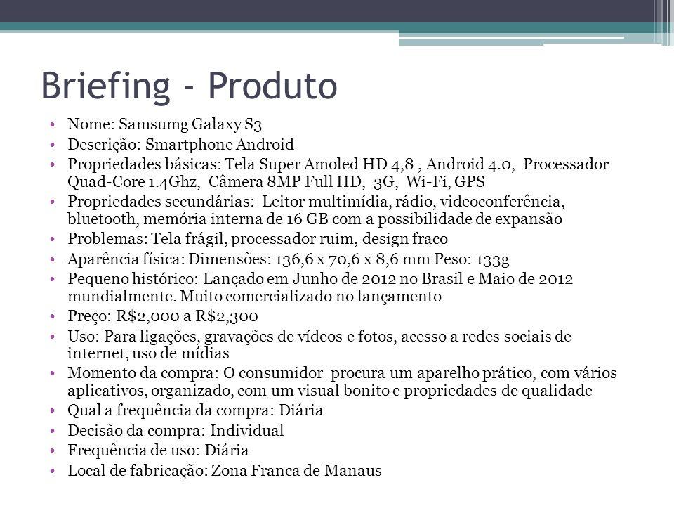 Briefing - Produto Nome: Samsumg Galaxy S3