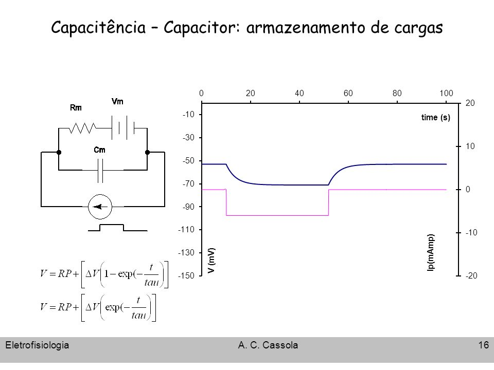 Capacitência – Capacitor: armazenamento de cargas