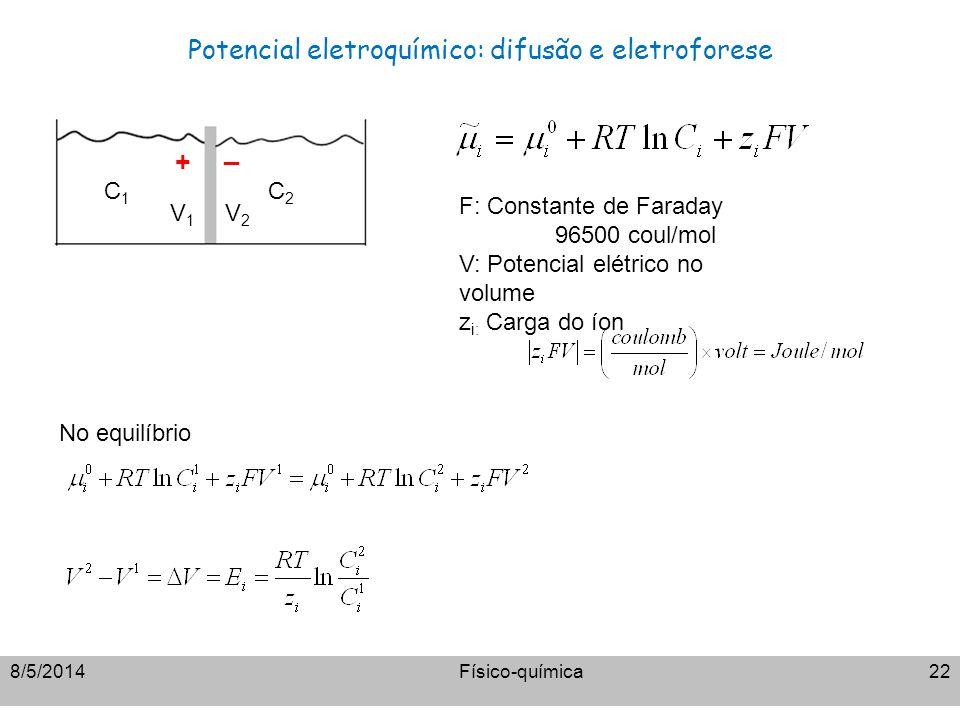 Potencial eletroquímico: difusão e eletroforese