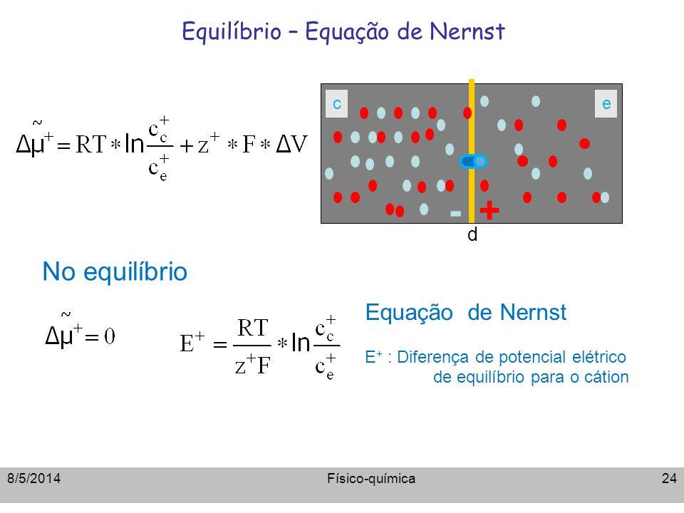 Equilíbrio – Equação de Nernst