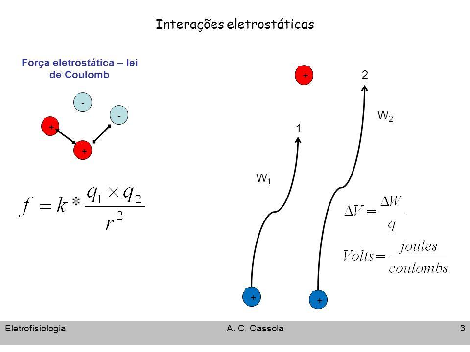 Interações eletrostáticas
