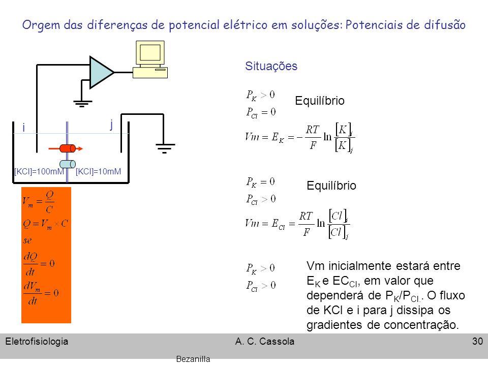 Orgem das diferenças de potencial elétrico em soluções: Potenciais de difusão