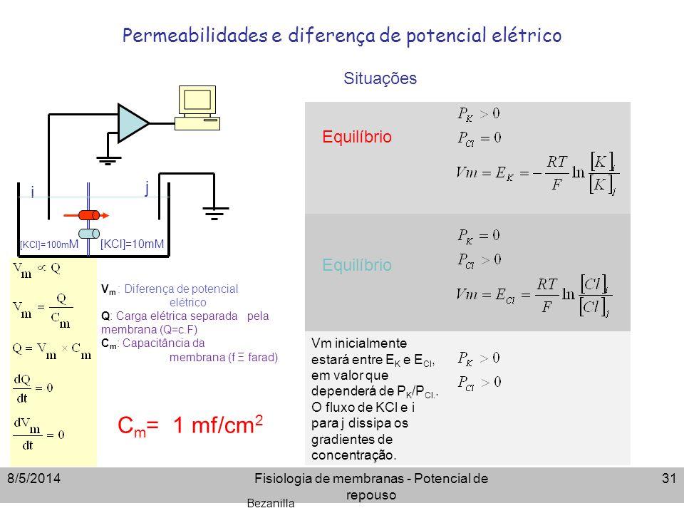 Permeabilidades e diferença de potencial elétrico