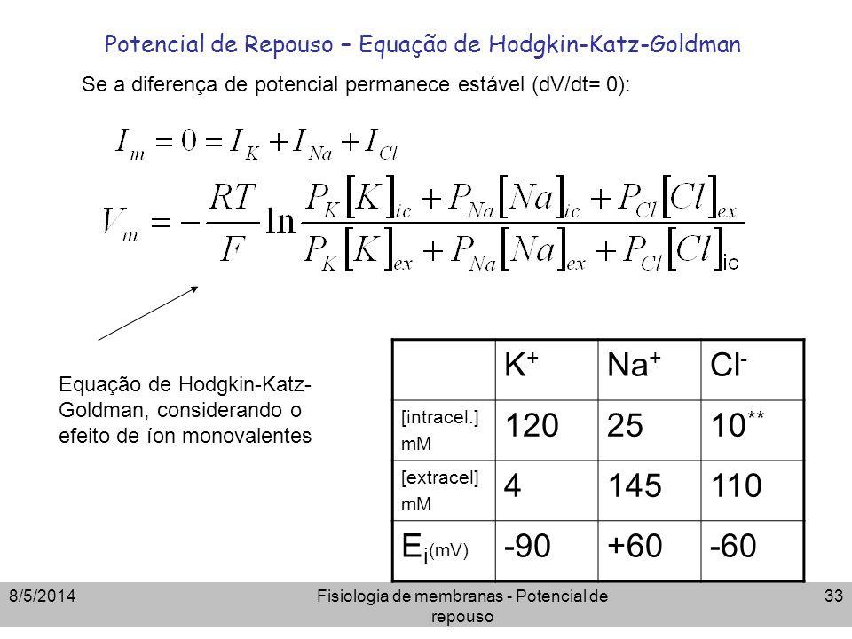 Potencial de Repouso – Equação de Hodgkin-Katz-Goldman