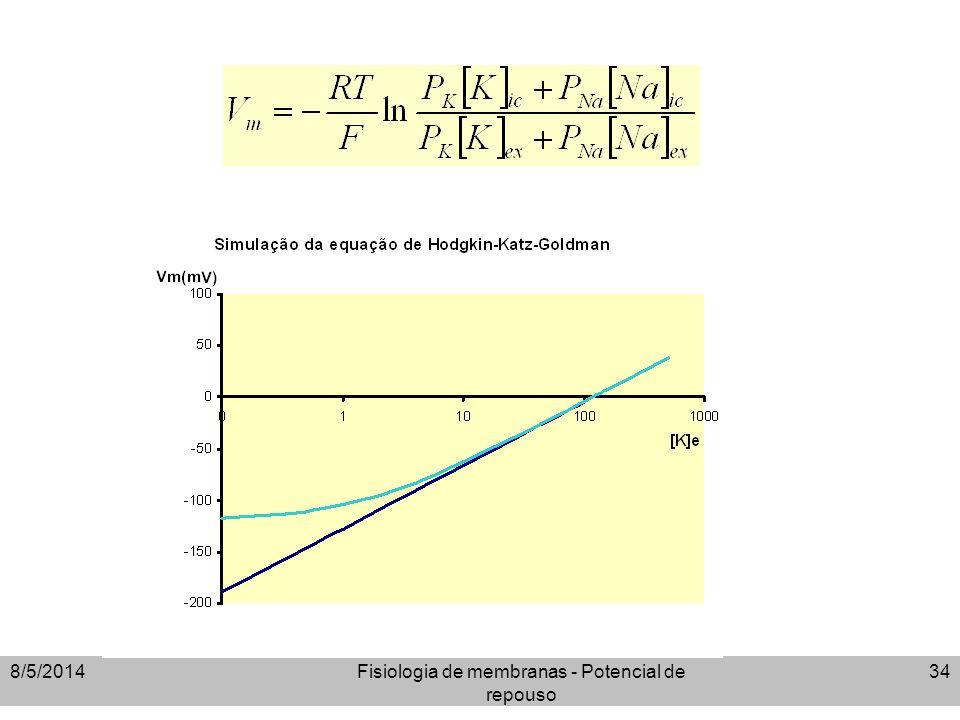 Fisiologia de membranas - Potencial de repouso