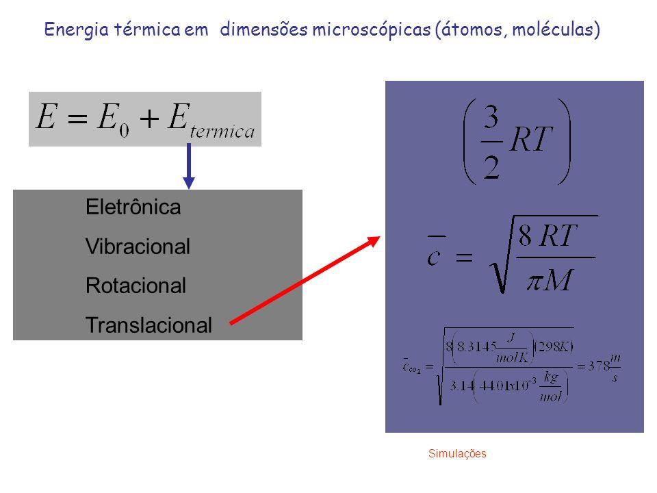 Energia térmica em dimensões microscópicas (átomos, moléculas)